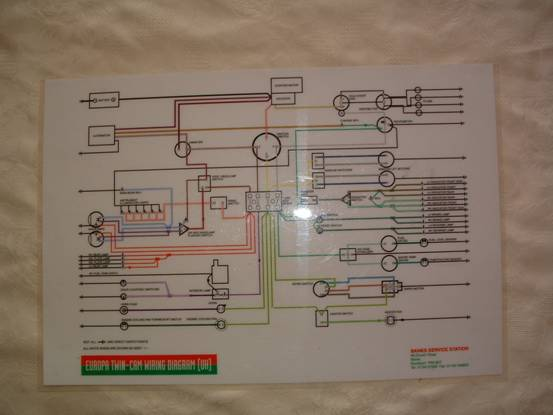 ken_co2 lotus europa tc lotus elise s2 wiring diagram at gsmx.co